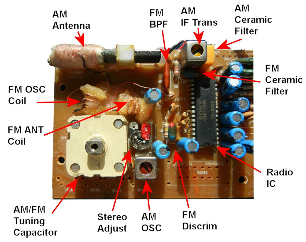The Current State Of Radio Design Transistor Analogue Oscillator Circuits Circuit Board